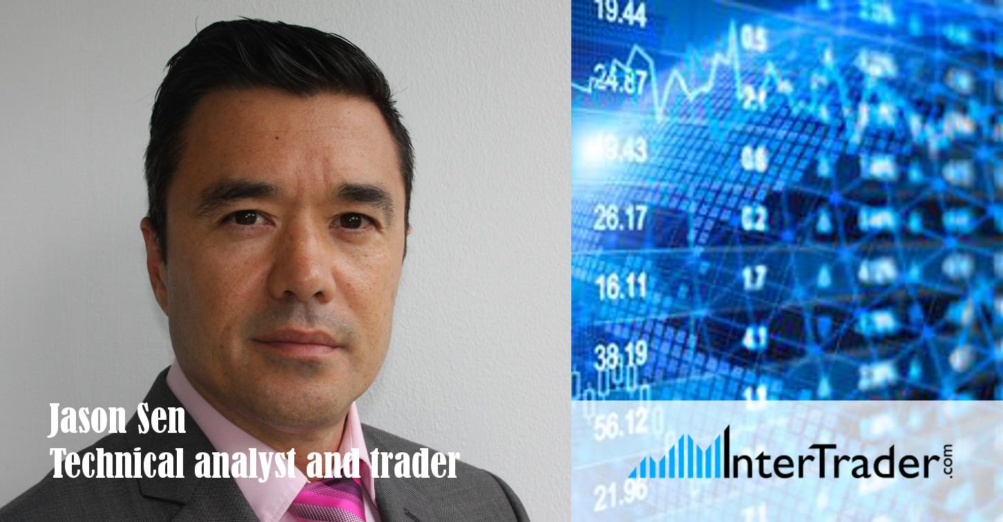 jason-sen-global-markets