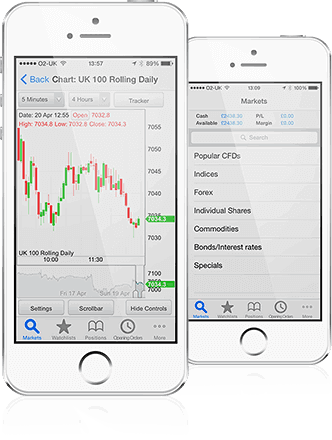 iPhone and iPad Trading App