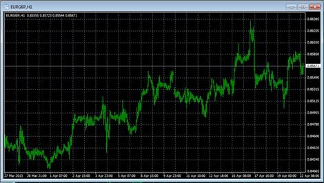 chart-window