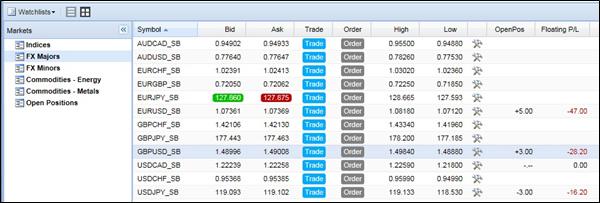 MetaTrader 4 Trading Platform - Intertrader