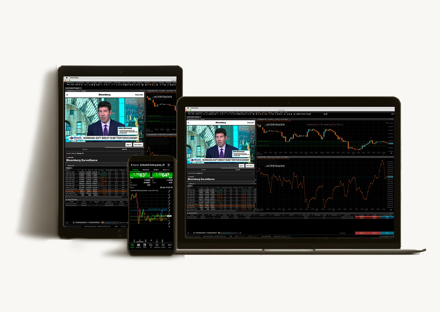 Intertrader spread betting bitcoins anonymous